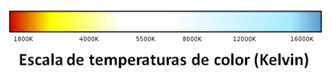 escala-temperatura-color